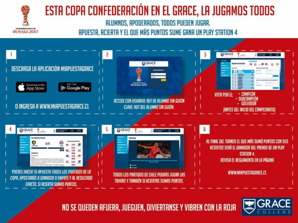 Copa Confederaciones_Grace